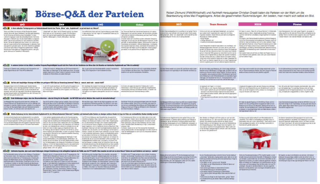 So sieht unser Börse Q&A für das Fachheft 13 (erscheint 27.9.) optisch aus http://www.christian-drastil.com/fachheft-info/, © Politikerfiguren by Neos, Fotos by finanzmarktfoto.at/Martina Draper (26.09.2013)