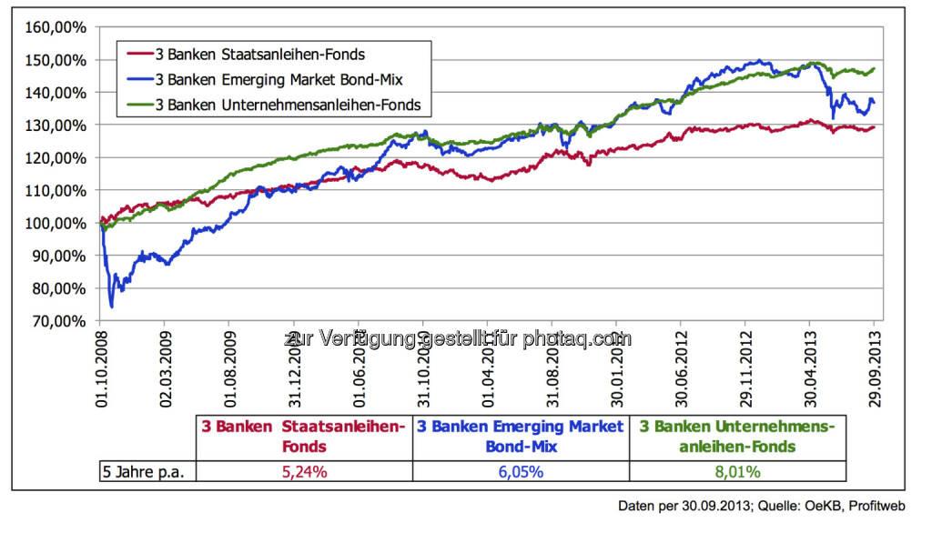 Staatsanleihen: Hier finden Sie die TAGESAKTUELLEN Renditen von Staatsanleihen der wichtigsten Länder aus der ganzen Welt - Staatsanleihen in ehacks69.pw - Europas erstes Finanzportal.
