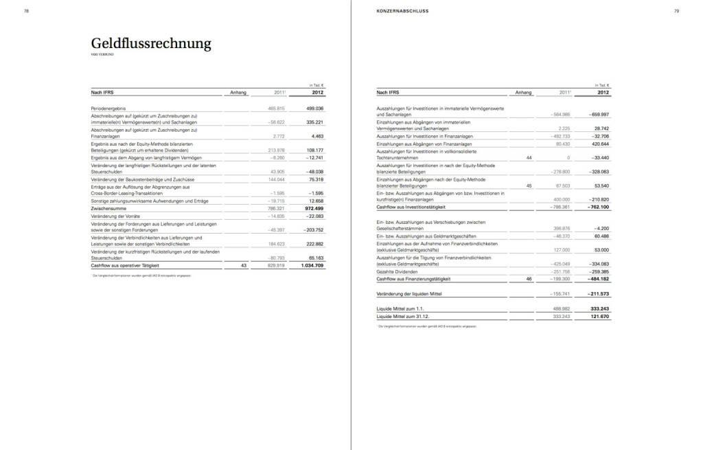 Geldflussrechnung, © Verbund (22.10.2013)
