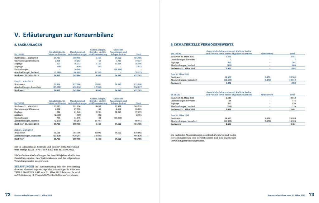 Erläuterungen zur Konzernbilanz, © AT&S (26.10.2013)
