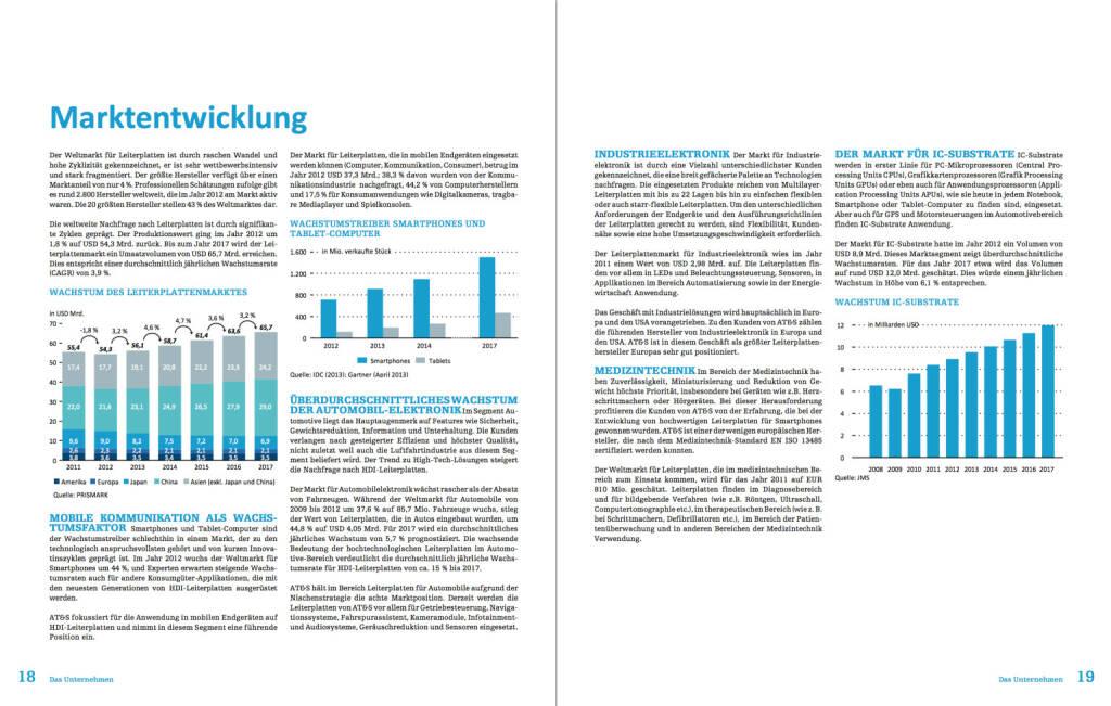 Marktentwicklung, © AT&S (26.10.2013)