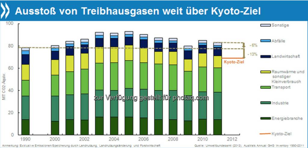 Eco Warriors: Umweltgüter und -dienstleistungen spielen in der österreichischen Wirtschaft inzwischen eine größere Rolle als der Tourismus oder das Baugewerbe. Im Jahr 2011 wurden in diesem Bereich knapp 33 Milliarden Euro umgesetzt (10,8 Prozent des BIP) und damit fast doppelt so viel wie in der Tourismusbranche.  Mehr unter http://www.oecd.org/berlin/presse/umweltpruefbericht-oesterreich-2013.htm, © OECD (11.11.2013)