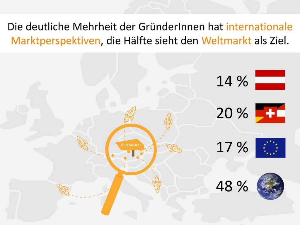 Austrian Startup Report 2013 - Perspektive Weltmarkt, © mit freundlicher Genehmigung von Speed Invest (26.11.2013)