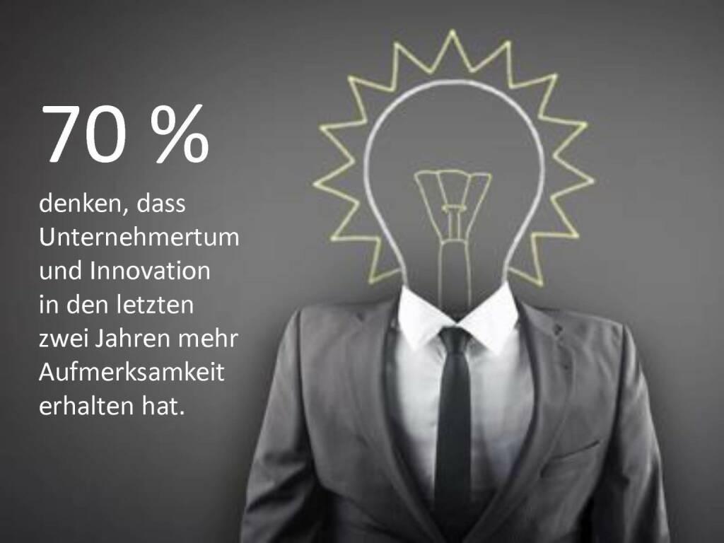 Austrian Startup Report 2013 - Unternehmertum, © mit freundlicher Genehmigung von Speed Invest (26.11.2013)