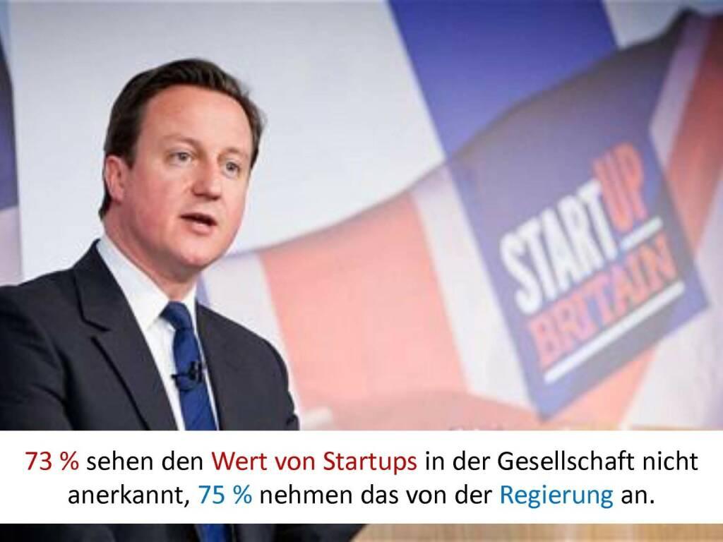 Austrian Startup Report 2013 - Regierung schaut weg, © mit freundlicher Genehmigung von Speed Invest (26.11.2013)