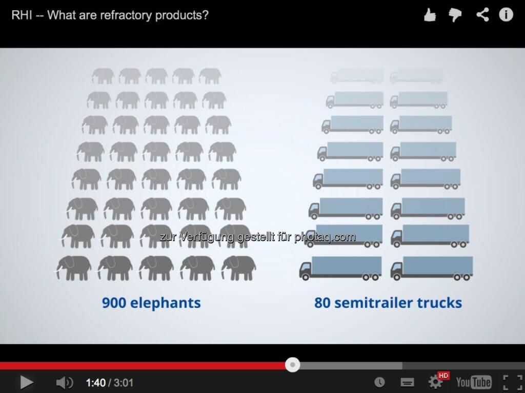 Die Sache mit dem 900 Elefanten und 80 Trucks http://www.youtube.com/watch?v=FCgmTZ3UGSY, © RHI (14.12.2013)
