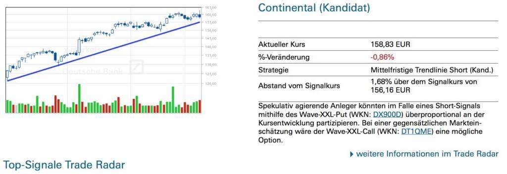 Continental (Kandidat): Spekulativ agierende Anleger könnten im Falle eines Short-Signals mithilfe des Wave-XXL-Put (WKN: DX900D) überproportional an der Kursentwicklung partizipieren. Bei einer gegensätzlichen Marktein- schätzung wäre der Wave-XXL-Call (WKN: DT1QME) eine mögliche Option., © Quelle: www.trade-radar.de (10.01.2014)