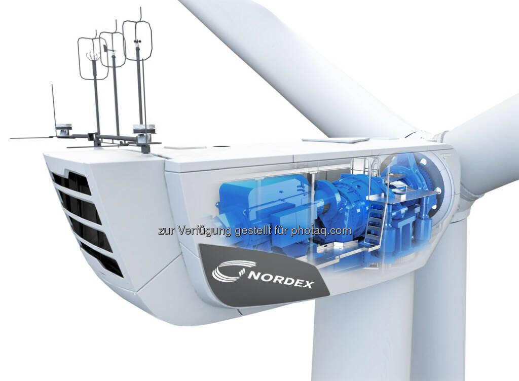 3D-Modell Gamma, © Nordex SE  (21.01.2014)