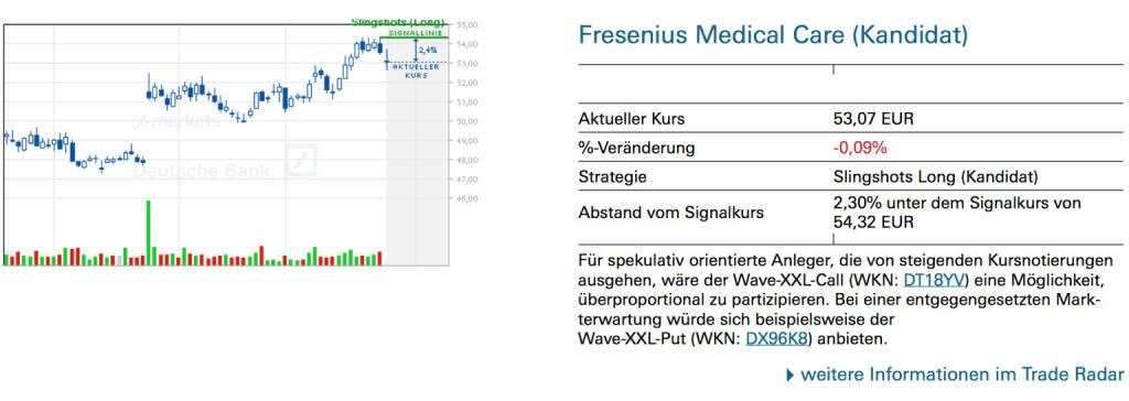 Fresenius Medical Care (Kandidat): Für spekulativ orientierte Anleger, die von steigenden Kursnotierungen ausgehen, wäre der Wave-XXL-Call (WKN: DT18YV) eine Möglichkeit, überproportional zu partizipieren. Bei einer entgegengesetzten Mark- terwartung würde sich beispielsweise der Wave-XXL-Put (WKN: DX96K8) anbieten., © Quelle: www.trade-radar.de (28.01.2014)