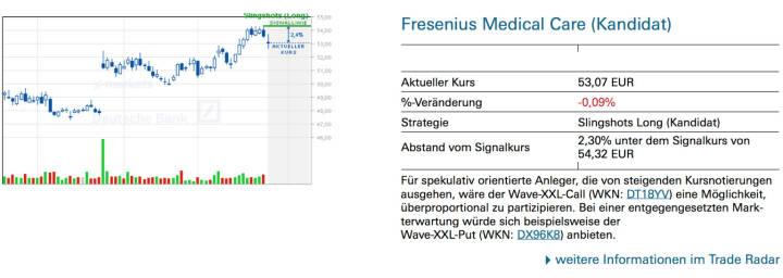 Fresenius Medical Care (Kandidat): Für spekulativ orientierte Anleger, die von steigenden Kursnotierungen ausgehen, wäre der Wave-XXL-Call (WKN: DT18YV) eine Möglichkeit, überproportional zu partizipieren. Bei einer entgegengesetzten Mark- terwartung würde sich beispielsweise der Wave-XXL-Put (WKN: DX96K8) anbieten.