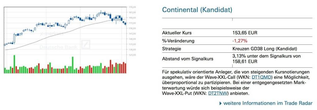 Für spekulativ orientierte Anleger, die von steigenden Kursnotierungen ausgehen, wäre der Wave-XXL-Call (WKN: DT1QMD) eine Möglichkeit, überproportional zu partizipieren. Bei einer entgegengesetzten Mark- terwartung würde sich beispielsweise der Wave-XXL-Put (WKN: DT2TNW) anbieten, © Quelle: www.trade-radar.de (06.02.2014)