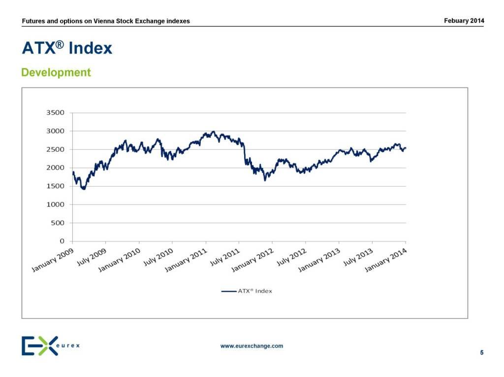 ATX Index, © eurexchange.com (11.02.2014)