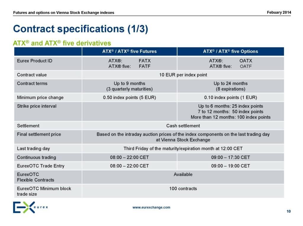 Contract specifications, © eurexchange.com (11.02.2014)