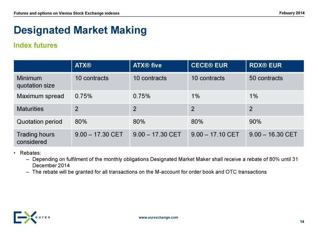 Designated Market Making, © eurexchange.com (11.02.2014)