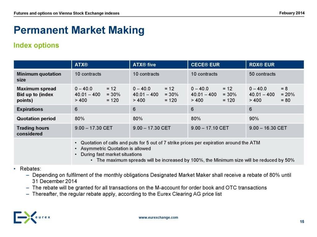 Permanent Market Making, © eurexchange.com (11.02.2014)
