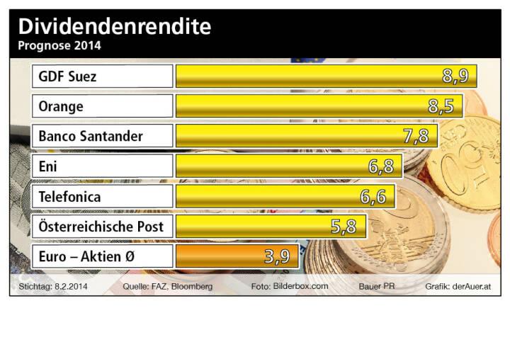 Dividendenkaiser 2014: GDF Suez, Orange, Banco Santander, Eni, Telefonica, Post (c) Bauer PR, derAuer.at