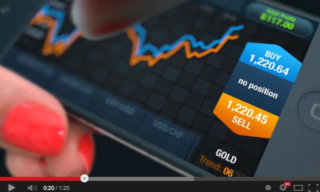 Flick a trade buy sell, &copy; Stills aus <a href=