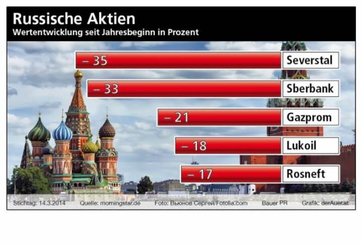Russische Aktien ytd: Severstal, Sberbank, Gazprom, Lukoil, Rosneft (c) Bauer PR, derAuer.at