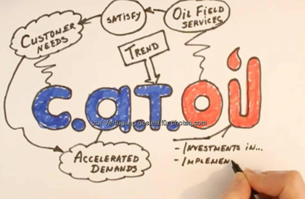 CAT oil aus http://www.catoilag.com/article.aspx?ArticleID=1327 (17.04.2014)
