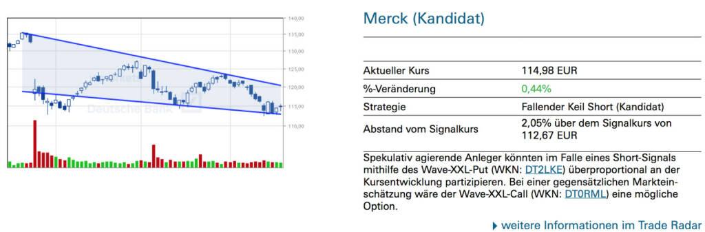 Merck (Kandidat): Spekulativ agierende Anleger könnten im Falle eines Short-Signals mithilfe des Wave-XXL-Put (WKN: DT2LKE) überproportional an der Kursentwicklung partizipieren. Bei einer gegensätzlichen Markteinschätzung wäre der Wave-XXL-Call (WKN: DT0RML) eine mögliche Option., © Quelle: www.trade-radar.de (22.04.2014)