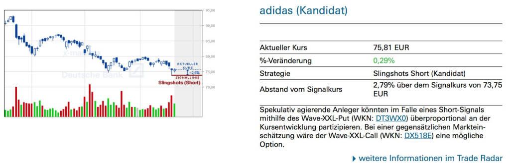 adidas (Kandidat): Spekulativ agierende Anleger könnten im Falle eines Short-Signals mithilfe des Wave-XXL-Put (WKN: DT3WX0) überproportional an der Kursentwicklung partizipieren. Bei einer gegensätzlichen Markteinschätzung wäre der Wave-XXL-Call (WKN: DX518E) eine mögliche Option., © Quelle: www.trade-radar.de (23.04.2014)