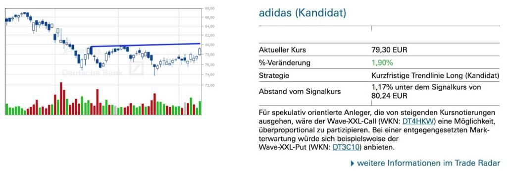 adidas (Kandidat) - Für spekulativ orientierte Anleger, die von steigenden Kursnotierungen ausgehen, wäre der Wave-XXL-Call (WKN: DT4HKW) eine Möglichkeit, überproportional zu partizipieren. Bei einer entgegengesetzten Mark- terwartung würde sich beispielsweise der Wave-XXL-Put (WKN: DT3C10) anbieten., © Quelle: www.trade-radar.de (14.05.2014)
