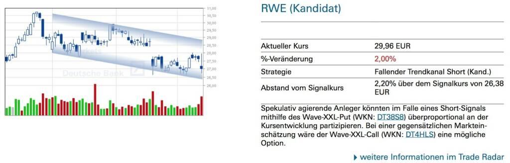 RWE (Kandidat) - Spekulativ agierende Anleger könnten im Falle eines Short-Signals mithilfe des Wave-XXL-Put (WKN: DT38S8) überproportional an der Kursentwicklung partizipieren. Bei einer gegensätzlichen Marktein- schätzung wäre der Wave-XXL-Call (WKN: DT4HLS) eine mögliche Option., © Quelle: www.trade-radar.de (15.05.2014)