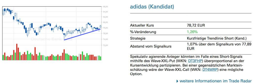 adidas (Kandidat): Spekulativ agierende Anleger könnten im Falle eines Short-Signals mithilfe des Wave-XXL-Put (WKN: DT3FHP) überproportional an der Kursentwicklung partizipieren. Bei einer gegensätzlichen Markteinschätzung wäre der Wave-XXL-Call (WKN: DT4MRP) eine mögliche Option., © Quelle: www.trade-radar.de (27.05.2014)