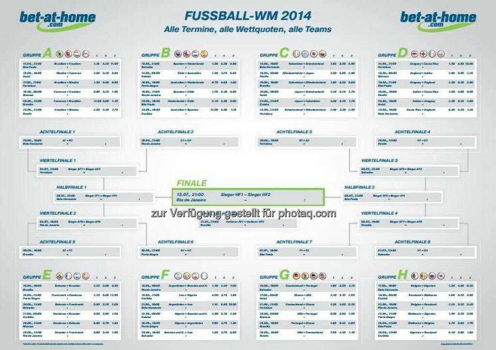 bet-at-home.com - um den Überblick über alle 64 Spiele bei der WM zu behalten, haben wir genau das Richtige für euch - unseren WM-Spielplan! #WM2014 Einfach hier herunterladen und zuhause ausdrucken: http://bit.ly/SPIELPLAN  Source: http://facebook.com/betathomecomAustria (09.06.2014)