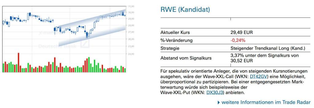 RWE (Kandidat): Für spekulativ orientierte Anleger, die von steigenden Kursnotierungen ausgehen, wäre der Wave-XXL-Call (WKN: DT42GV) eine Möglichkeit, überproportional zu partizipieren. Bei einer entgegengesetzten Markterwartung würde sich beispielsweise der Wave-XXL-Put (WKN: DX30J3) anbieten., © Quelle: www.trade-radar.de (13.06.2014)