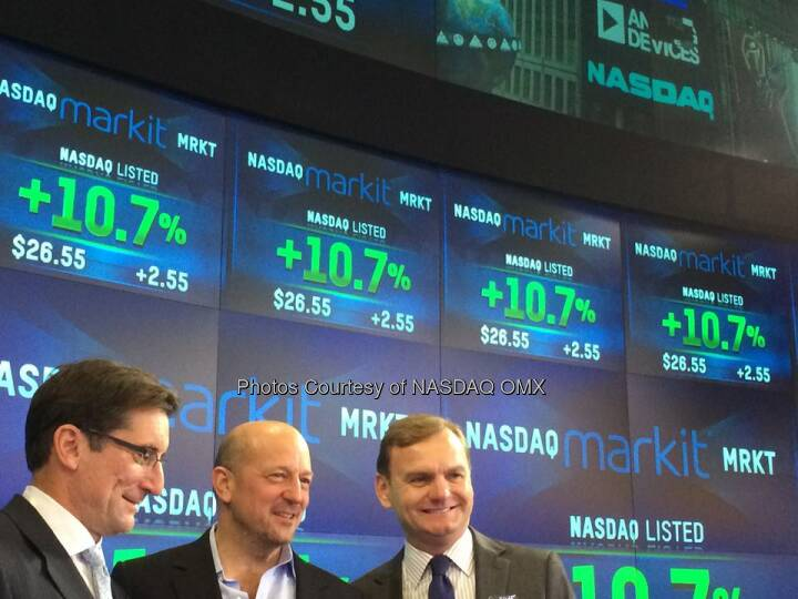 Markit is now trading on Nasdaq. Welcome to the Family $MRKT! Source: http://facebook.com/NASDAQ