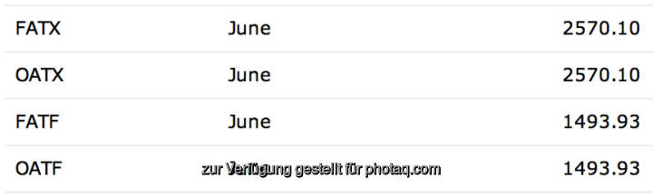 Settlements des ATX und ATXfive für Juni, siehe http://www.eurexchange.com/exchange-de/marktdaten/clearing-daten/schlussabrechnungspreise/