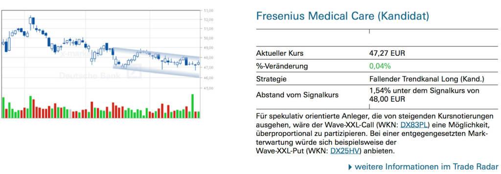 Fresenius Medical Care (Kandidat): Für spekulativ orientierte Anleger, die von steigenden Kursnotierungen ausgehen, wäre der Wave-XXL-Call (WKN: DX83PL) eine Möglichkeit, überproportional zu partizipieren. Bei einer entgegengesetzten Mark- terwartung würde sich beispielsweise der Wave-XXL-Put (WKN: DX25HV) anbieten., © Quelle: www.trade-radar.de (25.06.2014)