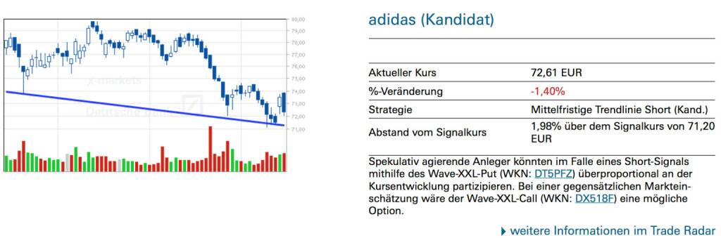 adidas (Kandidat): Spekulativ agierende Anleger könnten im Falle eines Short-Signals mithilfe des Wave-XXL-Put (WKN: DT5PFZ) überproportional an der Kursentwicklung partizipieren. Bei einer gegensätzlichen Markteinschätzung wäre der Wave-XXL-Call (WKN: DX518F) eine mögliche Option. , © Quelle: www.trade-radar.de (16.07.2014)