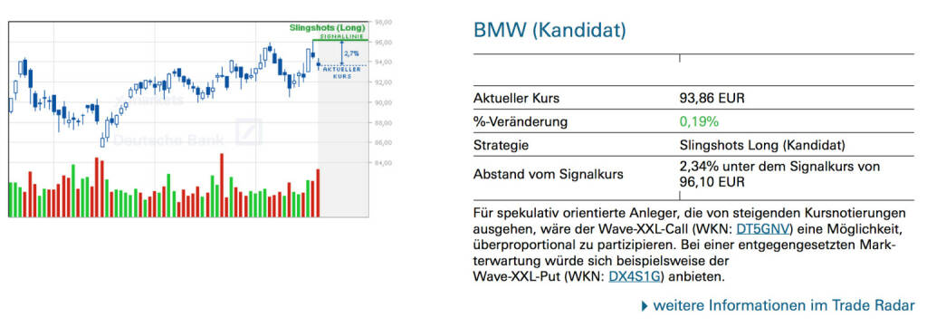 BMW (Kandidat): Für spekulativ orientierte Anleger, die von steigenden Kursnotierungen ausgehen, wäre der Wave-XXL-Call (WKN: DT5GNV) eine Möglichkeit, überproportional zu partizipieren. Bei einer entgegengesetzten Markterwartung würde sich beispielsweise der Wave-XXL-Put (WKN: DX4S1G) anbieten., © Quelle: www.trade-radar.de (21.07.2014)