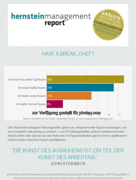 Hernstein Institut für Management und Leadership: Chefsache gesundes Führen: Pausen?, © Aussender (31.07.2014)