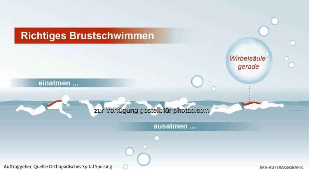 Wasser ist Trumpf: Die Vorteile des Schwimmens: Medizinisch gesehen gilt das Schwimmen als eine der besten Sportarten. Es ist gut für die Gelenke, und man nimmt leichter ab , © Aussendung (01.08.2014)