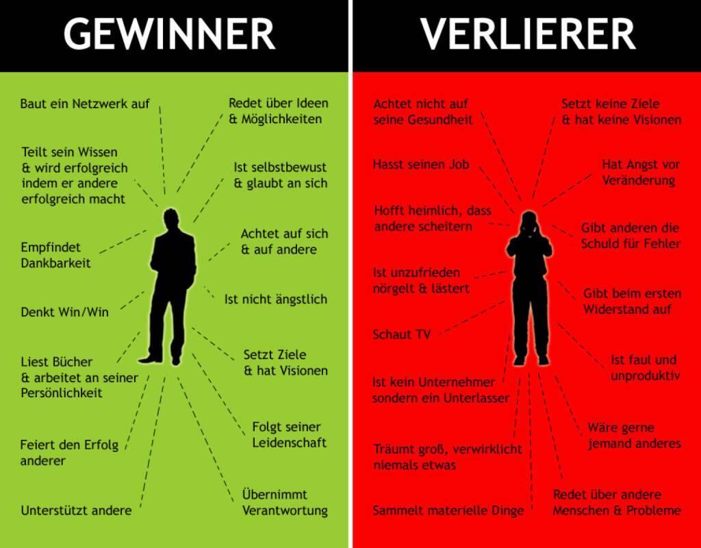 Gewinner / Verlierer http://www.x4group.net/, © Aussender (05.08.2014)