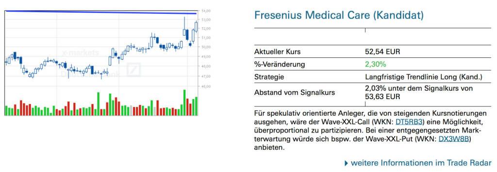 Fresenius Medical Care (Kandidat): Für spekulativ orientierte Anleger, die von steigenden Kursnotierungen ausgehen, wäre der Wave-XXL-Call (WKN: DT5RB3) eine Möglichkeit, überproportional zu partizipieren. Bei einer entgegengesetzten Markterwartung würde sich bspw. der Wave-XXL-Put (WKN: DX3W8B) anbieten., © Quelle: www.trade-radar.de (07.08.2014)