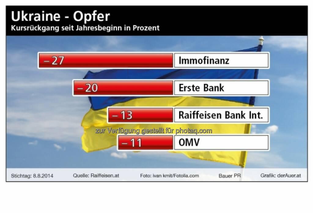 Ukraine-Opfer Immofinanz, Erste, RBI, OMV (Anm.: der Grafikersteller hat die Immofinanz nicht um die Buwog bereinigt, sonst wäre das Minus nur halb so gross).  (c) derAuer Grafik Buch Web, © Aussender (17.08.2014)