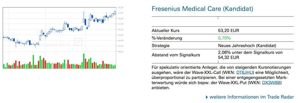 Fresenius Medical Care (Kandidat): Für spekulativ orientierte Anleger, die von steigenden Kursnotierungen ausgehen, wäre der Wave-XXL-Call (WKN: DT6JHU) eine Möglichkeit, überproportional zu partizipieren. Bei einer entgegengesetzten Markterwartung würde sich bspw. der Wave-XXL-Put (WKN: DX3W8B) anbieten., © Quelle: www.trade-radar.de (27.08.2014)