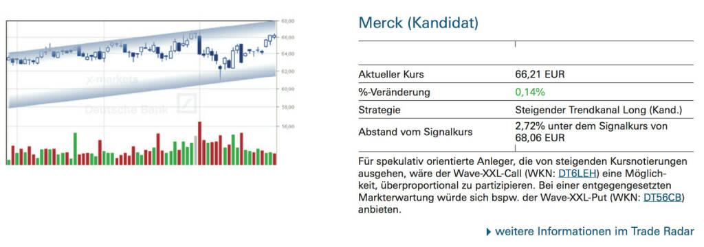 Merck (Kandidat): Für spekulativ orientierte Anleger, die von steigenden Kursnotierungen ausgehen, wäre der Wave-XXL-Call (WKN: DT6LEH) eine Möglichkeit, überproportional zu partizipieren. Bei einer entgegengesetzten Markterwartung würde sich bspw. der Wave-XXL-Put (WKN: DT56CB) anbieten., © Quelle: www.trade-radar.de (28.08.2014)