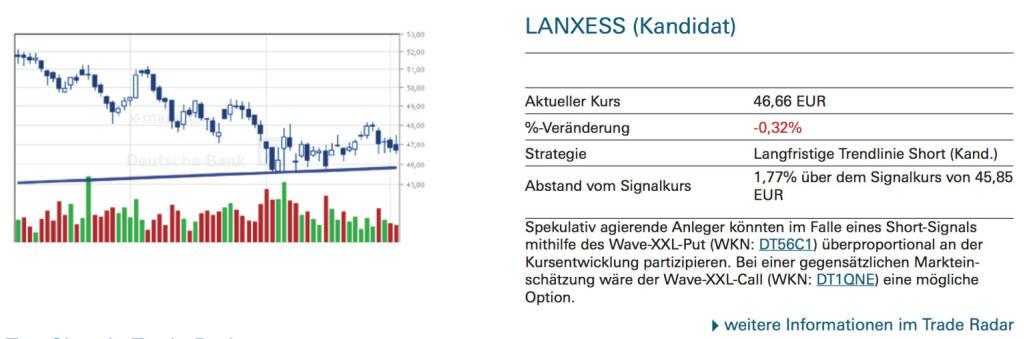 Lanxess-Kandidat: Spekulativ agierende Anleger könnten im Falle eines Short-Signals mithilfe des Wave-XXL-Put (WKN: DT56C1) überproportional an der Kursentwicklung partizipieren. Bei einer gegensätzlichen Markteinschätzung wäre der Wave-XXL-Call (WKN: DT1QNE) eine mögliche Option., © Quelle: www.trade-radar.de (03.09.2014)