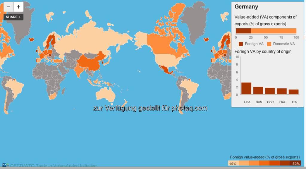 Made in Germany? Etwa ein Drittel des Export-Wertes deutscher Fahrzeugbauer ist zuvor aus einem anderen Land eingeführt worden. Klassische Methoden stellen die Welthandelsströme nur ungenau dar. OECD und WTO suchen nach Alternative:  http://www.oecd.org/berlin/presse/handel-wertschoepfungsketten.htm, © OECD (21.01.2013)