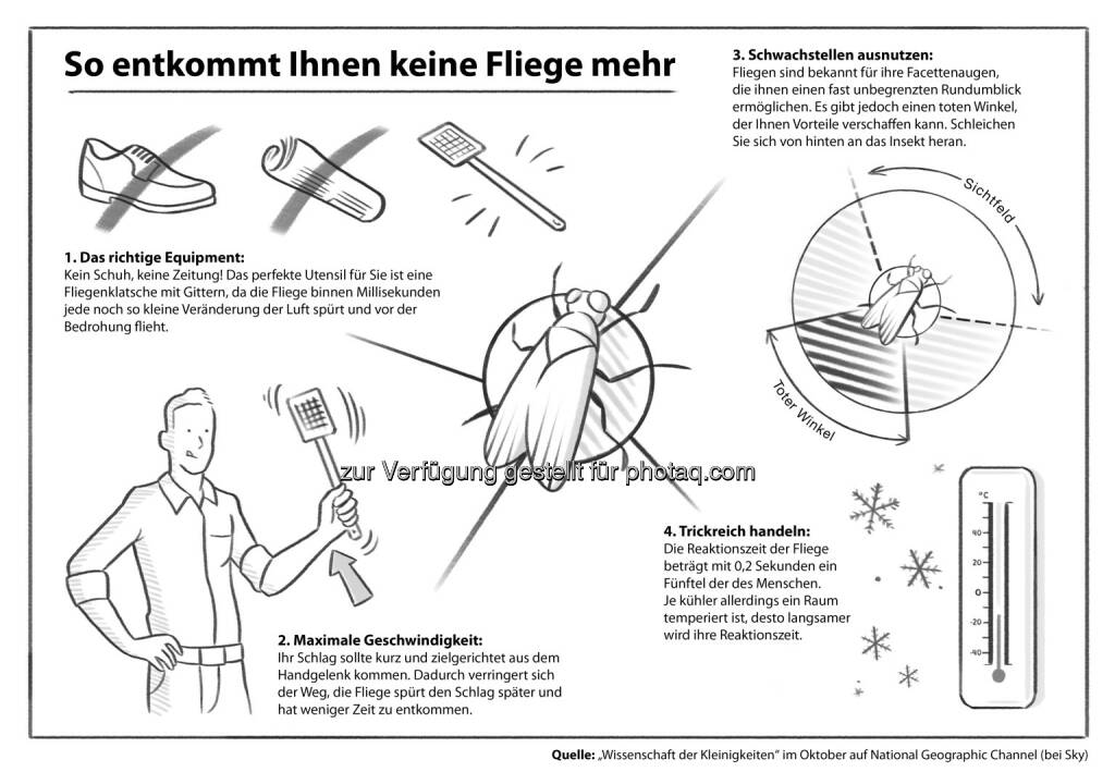 Wie schnappe ich eine Fliege? Wie öffne ich eine Tür? Wie binde ich mir die Schuhe? Neue Dokureihe zeigt Wissenschaft hinter Alltagsdingen (mit Infografik), © Aussendung (13.09.2014)