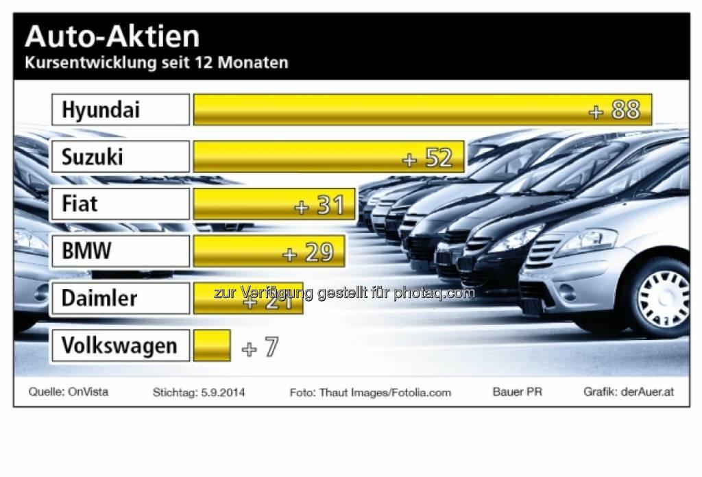 Hyundai, Suzuki, Fiat, BMW, Daimler, VW (c) derAuer Grafik Buch Web, © Aussender (13.09.2014)