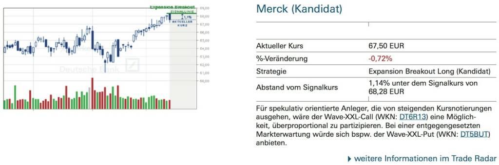 Merck (Kandidat): Für spekulativ orientierte Anleger, die von steigenden Kursnotierungen ausgehen, wäre der Wave-XXL-Call (WKN: DT6R13) eine Möglich- keit, überproportional zu partizipieren. Bei einer entgegengesetzten Markterwartung würde sich bspw. der Wave-XXL-Put (WKN: DT5BUT) anbieten., © Quelle: www.trade-radar.de (15.09.2014)
