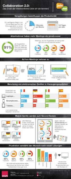Neue Studie von Ovum und LogMeIn zeigt, dass Arbeitnehmer immer mehr Zeit in Meetings verbringen, © Aussender (19.09.2014)