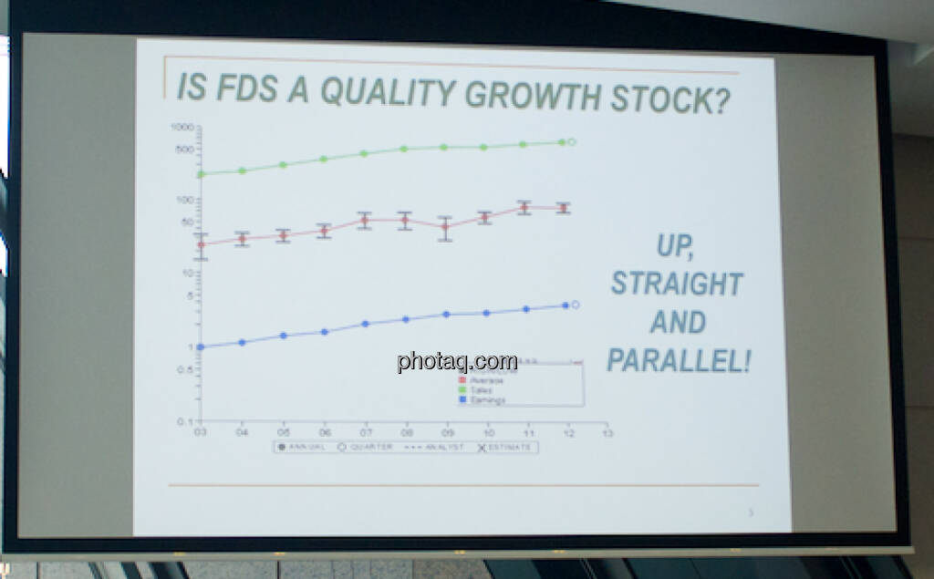 Gewinn, Umsatz, Aktienkurs, Growth - ein Silde von Frank Fumio Kaneko, Vice President WFIC, © photaq/Drastil (29.09.2014)