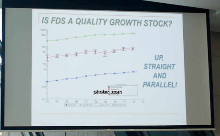 Gewinn, Umsatz, Aktienkurs, Growth - ein Silde von Frank Fumio Kaneko, Vice President WFIC
